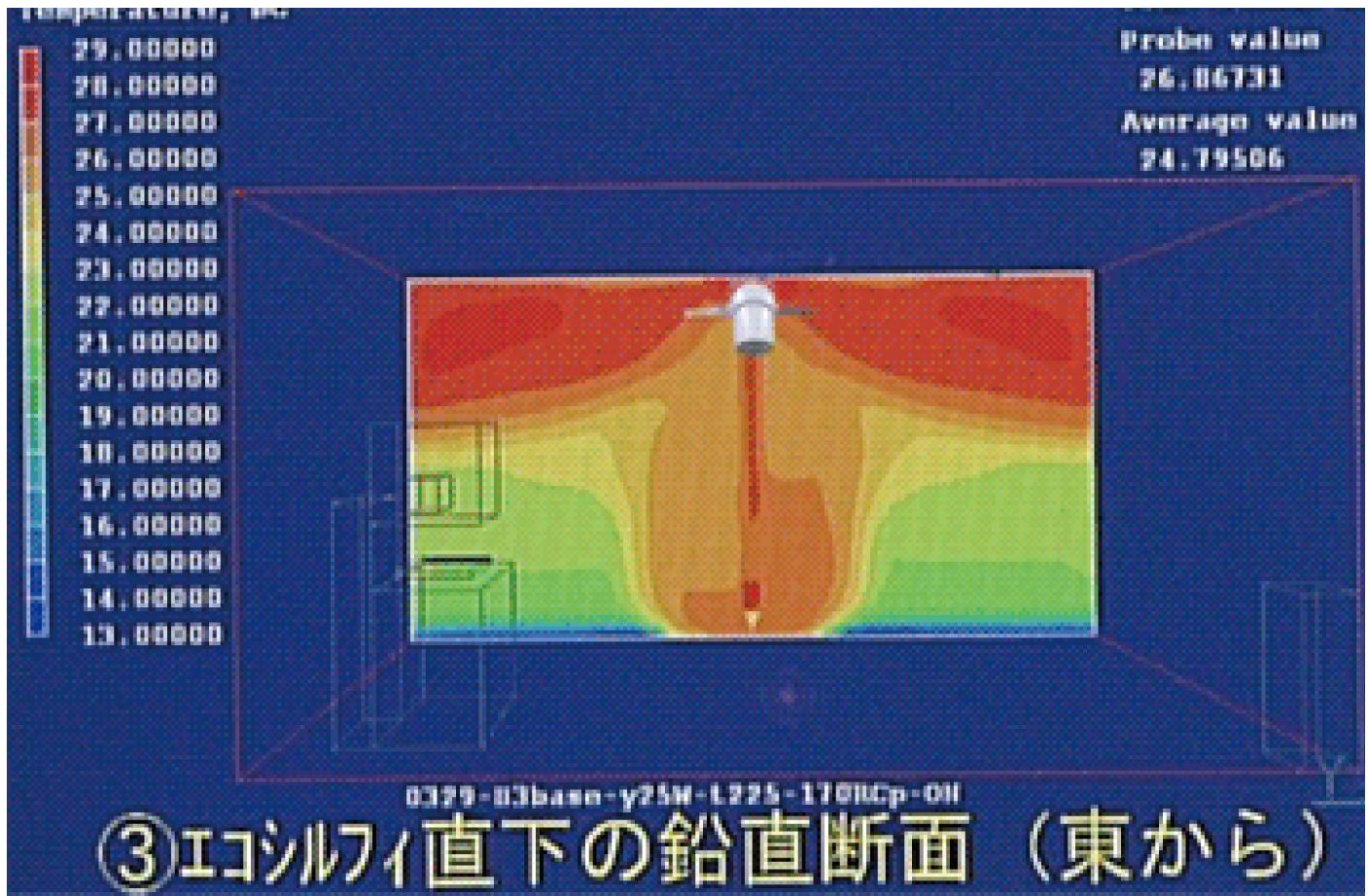 垂直断面図